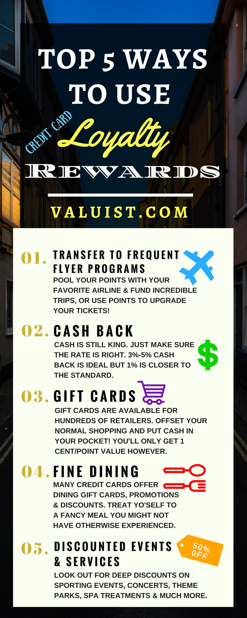 Credit Card Loyalty Rewards Infographic