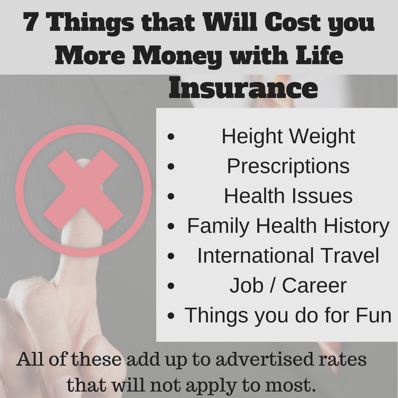 7 things that will cost you more money with life insurance
